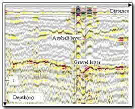 Graphic image of subsurface data of a site of asphalt road